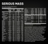 Optimum Nutrition Serious Mass 2,72 кг США
