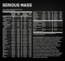 Optimum Nutrition Serious Mass 1,35 кг