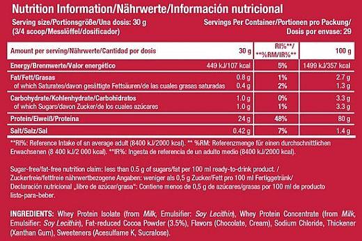 """Результат пошуку зображень за запитом """"Протеин Scitec Nutrition 100% Whey Protein Professional/ISO 2.28 kg"""""""